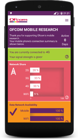 Ofcom mobile research app